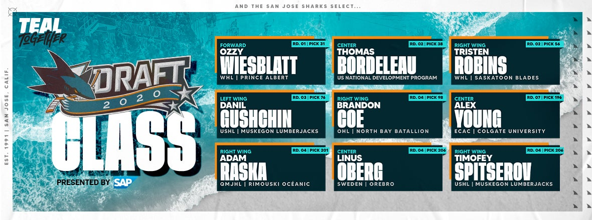 SHARKS CONCLUDE 2020 NHL DRAFT WITH NINE SELECTIONS